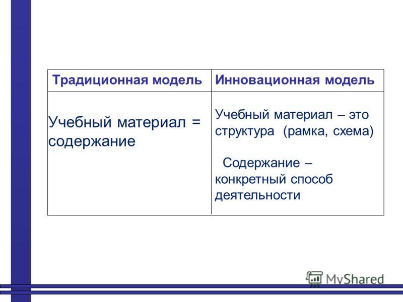 Традиционная модельИнновационная модель Учебный материал = содержание Учебный материал – это структура (рамка, схема) Содержание – конкретный способ деятельности