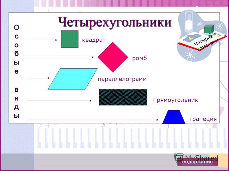 Четырех угольники Четырехугольники квадрат ромб параллелограмм прямоугольник трапеция содержание