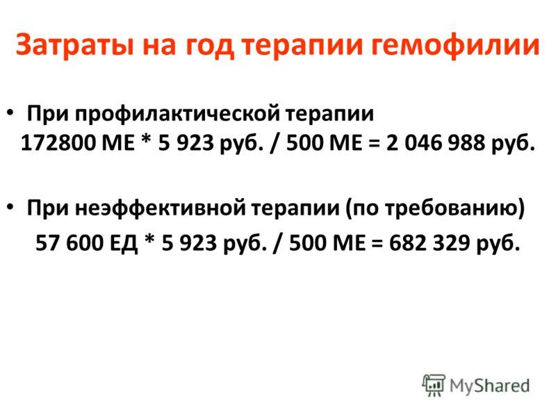 Затраты на год терапии гемофилии При профилактической терапии 172800 МЕ * 5 923 руб. / 500 МЕ = 2 046 988 руб. При неэффективной терапии (по требованию) 57 600 ЕД * 5 923 руб. / 500 МЕ = 682 329 руб.