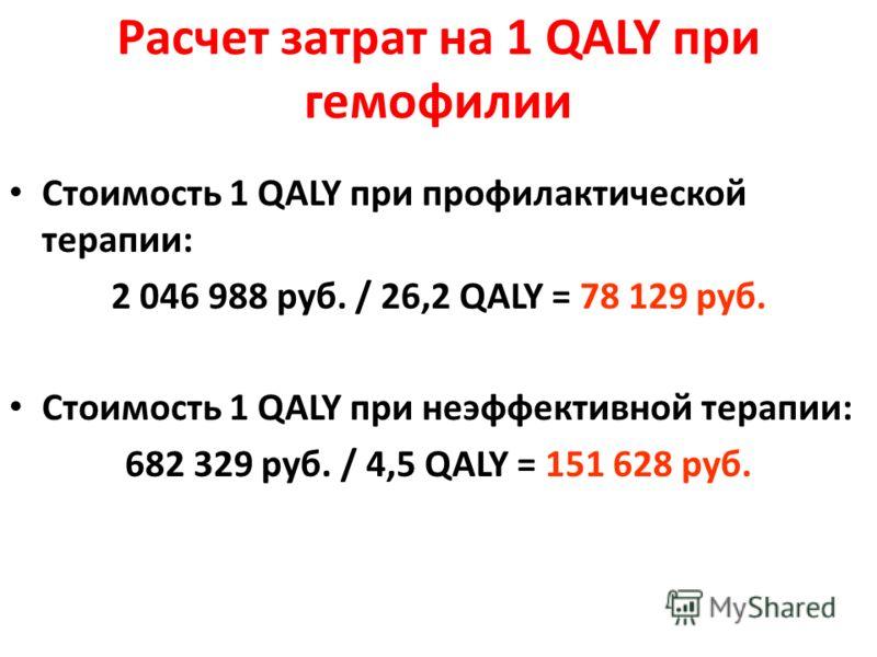 Расчет затрат на 1 QALY при гемофилии Стоимость 1 QALY при профилактической терапии: 2 046 988 руб. / 26,2 QALY = 78 129 руб. Стоимость 1 QALY при неэффективной терапии: 682 329 руб. / 4,5 QALY = 151 628 руб.