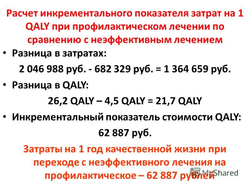 Расчет инкрементального показателя затрат на 1 QALY при профилактическом лечении по сравнению с неэффективным лечением Разница в затратах: 2 046 988 руб. - 682 329 руб. = 1 364 659 руб. Разница в QALY: 26,2 QALY – 4,5 QALY = 21,7 QALY Инкрементальный