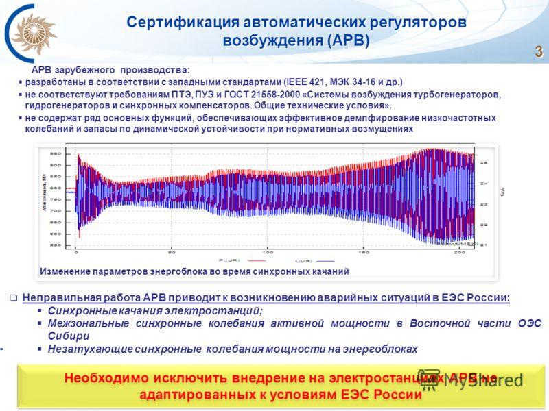 Сертификация автоматических регуляторов возбуждения (АРВ) 3 Необходимо исключить внедрение на электростанциях АРВ не адаптированных к условиям ЕЭС России АРВ зарубежного производства: разработаны в соответствии с западными стандартами (IEEE 421, МЭК