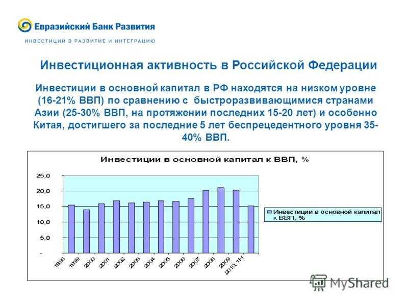 Инвестиционная активность в Российской Федерации Инвестиции в основной капитал в РФ находятся на низком уровне (16-21% ВВП) по сравнению с быстроразвивающимися странами Азии (25-30% ВВП, на протяжении последних 15-20 лет) и особенно Китая, достигшего