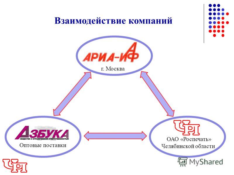 Взаимодействие компаний ОАО «Роспечать» Челябинской области Оптовые поставки г. Москва