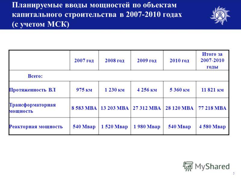5 Планируемые вводы мощностей по объектам капитального строительства в 2007-2010 годах (с учетом МСК) 2007 год2008 год2009 год2010 год Итого за 2007-2010 годы Всего: Протяженность ВЛ975 км1 230 км4 256 км5 360 км11 821 км Трансформаторная мощность 8