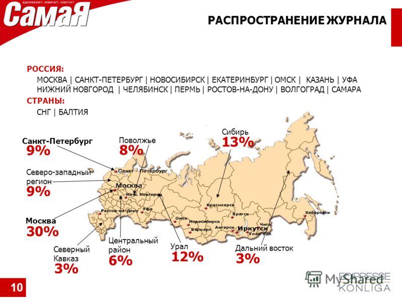 РАСПРОСТРАНЕНИЕ ЖУРНАЛА Санкт-Петербург Северо-западный регион Москва Северный Кавказ Центральный район Урал Сибирь Дальний восток Поволжье 9% 30% 3% 6% 12% 8% 13% 3% РОССИЯ: МОСКВА | САНКТ-ПЕТЕРБУРГ | НОВОСИБИРСК | ЕКАТЕРИНБУРГ | ОМСК | KАЗАНЬ | УФА