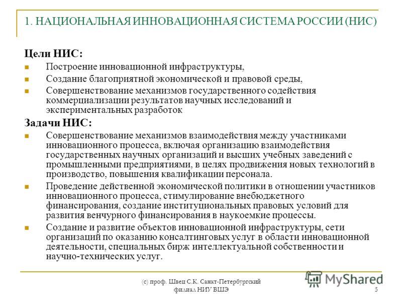 (с) проф. Швец С.К. Санкт-Петербургский филиал НИУ ВШЭ 5 1. НАЦИОНАЛЬНАЯ ИННОВАЦИОННАЯ СИСТЕМА РОССИИ (НИС) Цели НИС: Построение инновационной инфраструктуры, Создание благоприятной экономической и правовой среды, Совершенствование механизмов государ