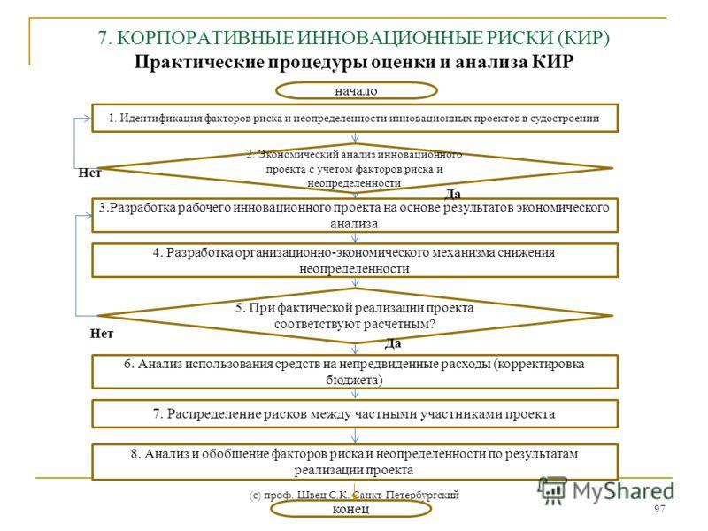 (с) проф. Швец С.К. Санкт-Петербургский филиал НИУ ВШЭ 97 7. КОРПОРАТИВНЫЕ ИННОВАЦИОННЫЕ РИСКИ (КИР) Практические процедуры оценки и анализа КИР начало 1. Идентификация факторов риска и неопределенности инновационных проектов в судостроении 3.Разрабо