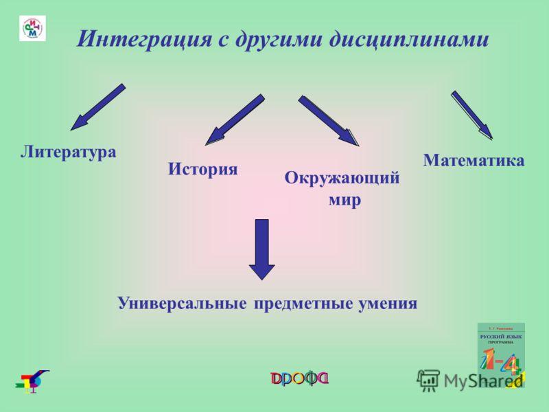 Интеграция с другими дисциплинами