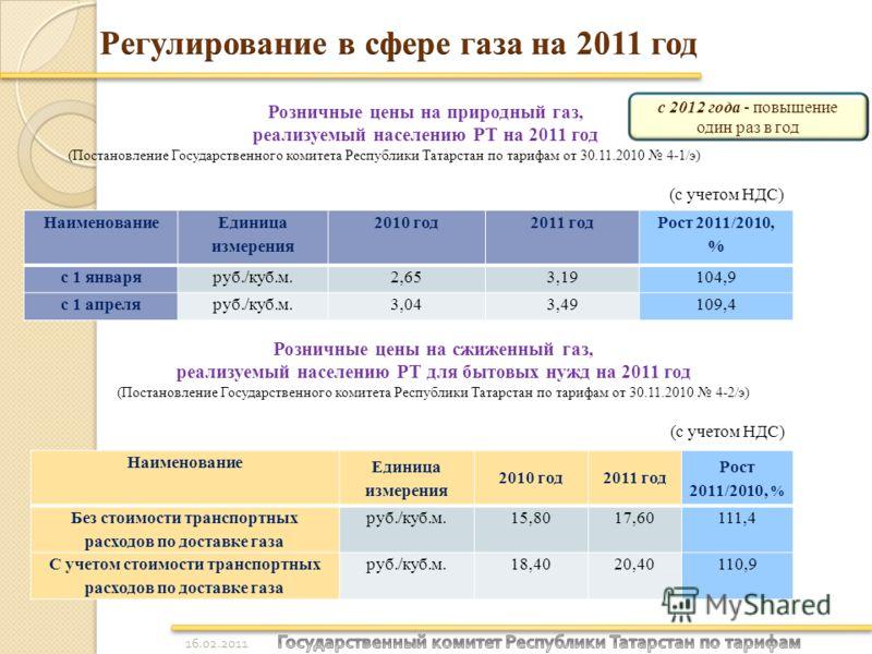 Наименование Единица измерения 2010 год2011 год Рост 2011/2010, % с 1 январяруб./куб.м.2,653,19104,9 с 1 апреляруб./куб.м.3,043,49109,4 Наименование Единица измерения 2010 год2011 год Рост 2011/2010, % Без стоимости транспортных расходов по доставке