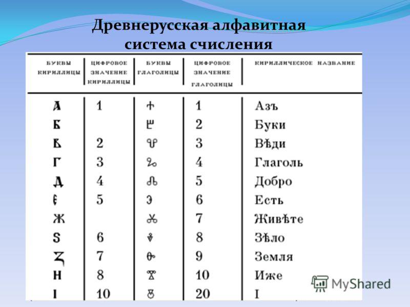 Древнерусская алфавитная система счисления