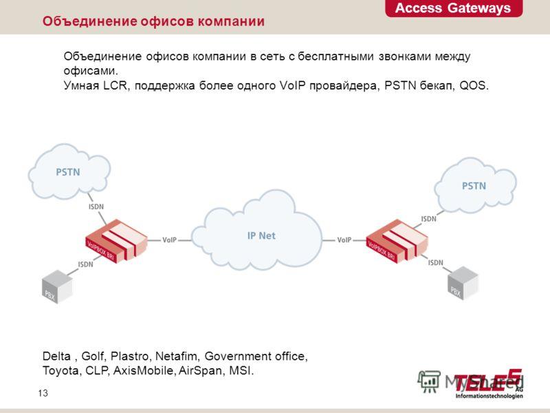 Access Gateways 13 Delta, Golf, Plastro, Netafim, Government office, Toyota, CLP, AxisMobile, AirSpan, MSI. Объединение офисов компании Объединение офисов компании в сеть с бесплатными звонками между офисами. Умная LCR, поддержка более одного VoIP пр