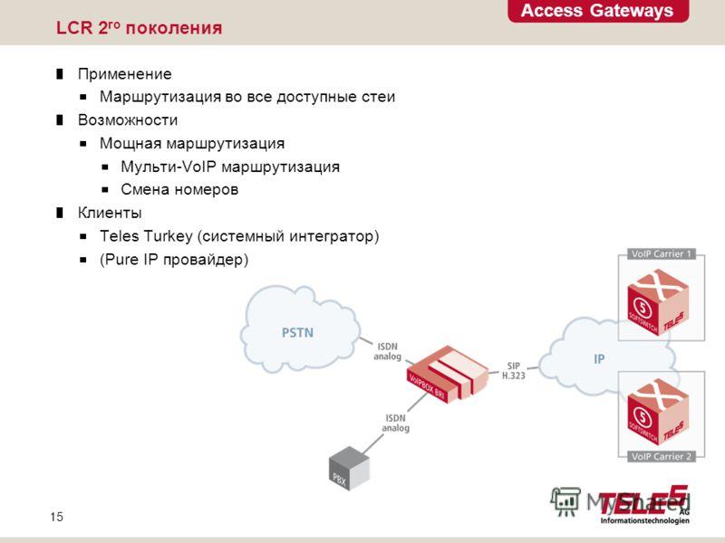 Access Gateways 15 LCR 2 го поколения Применение Маршрутизация во все доступные стеи Возможности Мощная маршрутизация Мульти-VoIP маршрутизация Смена номеров Клиенты Teles Turkey (системный интегратор) (Pure IP провайдер)
