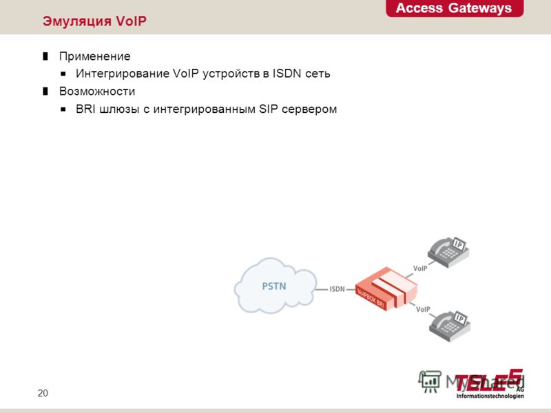 Access Gateways 20 Эмуляция VoIP Применение Интегрирование VoIP устройств в ISDN сеть Возможности BRI шлюзы с интегрированным SIP сервером