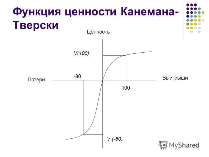 35 Функция ценности Канемана- Тверски Ценность V (-80) Потери Выигрыши V(100) -80 100