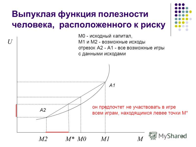 48 Выпуклая функция полезности человека, расположенного к риску М2 М* М0 М1 М U А2 А1 М0 - исходный капитал, М1 и М2 - возможные исходы отрезок А2 - А1 - все возможные игры с данными исходами он предпочтет не участвовать в игре всем играм, находящимс