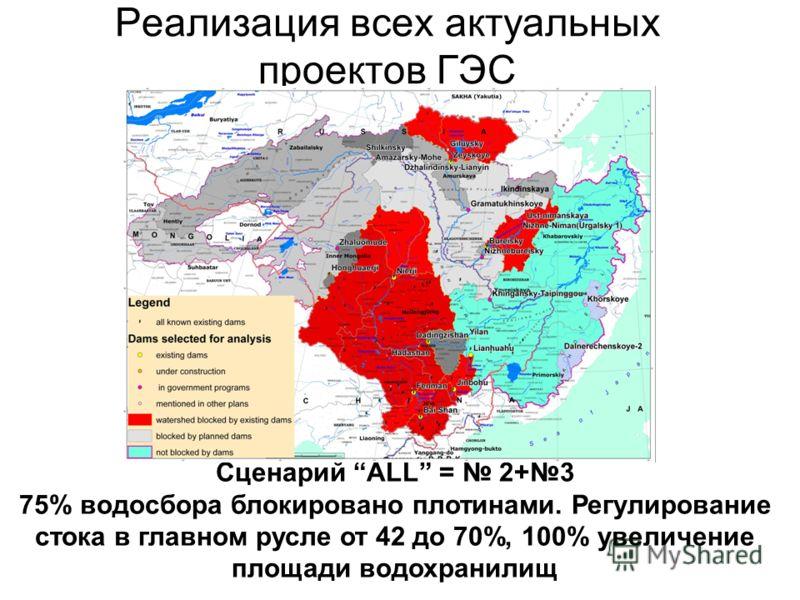Реализация всех актуальных проектов ГЭС Сценарий ALL = 2+3 75% водосбора блокировано плотинами. Регулирование стока в главном русле от 42 до 70%, 100% увеличение площади водохранилищ