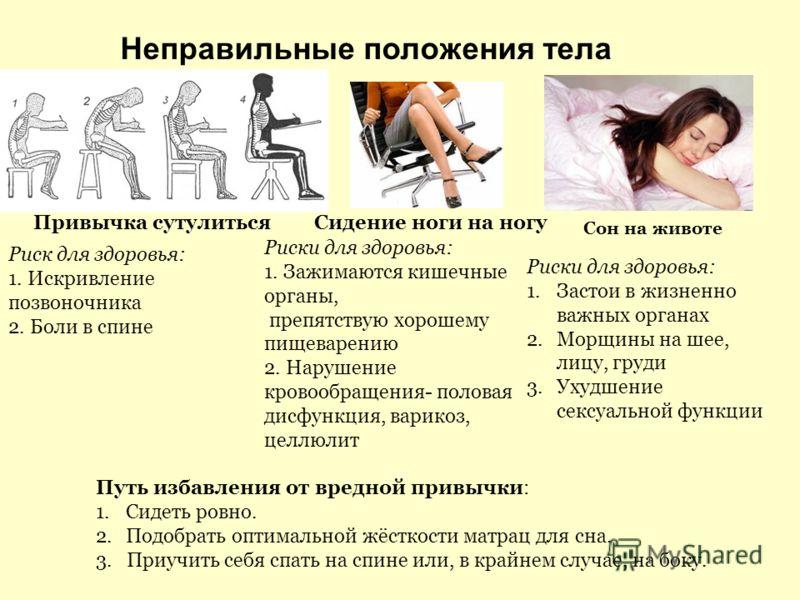 Сон на животе Привычка сутулитьсяСидение ноги на ногу Неправильные положения тела Риски для здоровья: 1.Застои в жизненно важных органах 2.Морщины на шее, лицу, груди 3.Ухудшение сексуальной функции Риски для здоровья: 1. Зажимаются кишечные органы,