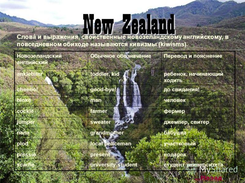 NewZealand New Zealand Отмечено, что жители Новой Зеландии нередко испытывают трудности, общаясь по- английски с представителями других англоязычных народов. Среди причин своеобразия новозеландского английского (New Zealand English) – территориальная