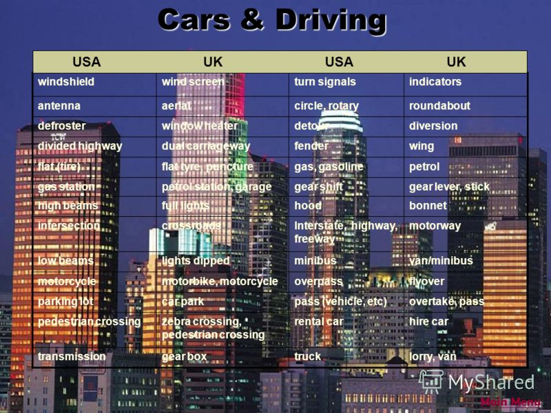 Различия между британским и американским английским Cars & Driving Cars & Driving Traveling/Commuting Food Others Grammar Spelling Expressions with prepositions and particles Expressions with prepositions and particles Main Menu