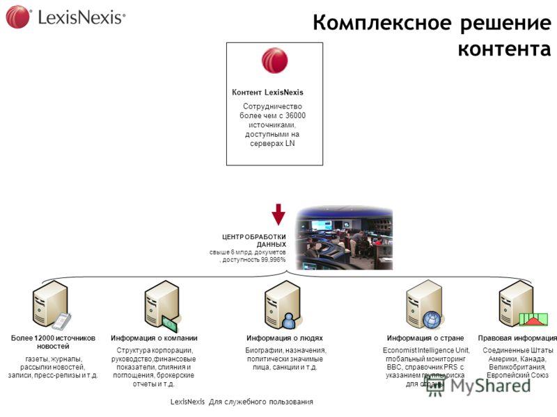 LexisNexis Для служебного пользования Контент LexisNexis Сотрудничество более чем с 36000 источниками, доступными на серверах LN Комплексное решение контента Более 12000 источников новостей газеты, журналы, рассылки новостей, записи, пресс-релизы и т