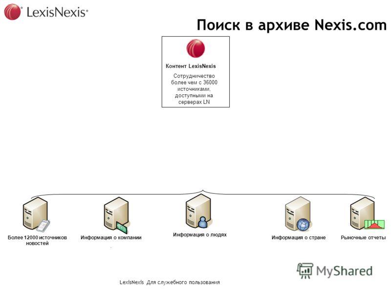 LexisNexis Для служебного пользования Поиск в архиве Nexis.com Более 12000 источников новостей Информация о компании. Информация о людях Информация о странеРыночные отчеты Контент LexisNexis Сотрудничество более чем с 36000 источниками, доступными на