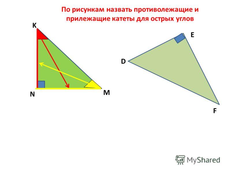 K M N По рисункам назвать противолежащие и прилежащие катеты для острых углов D E F