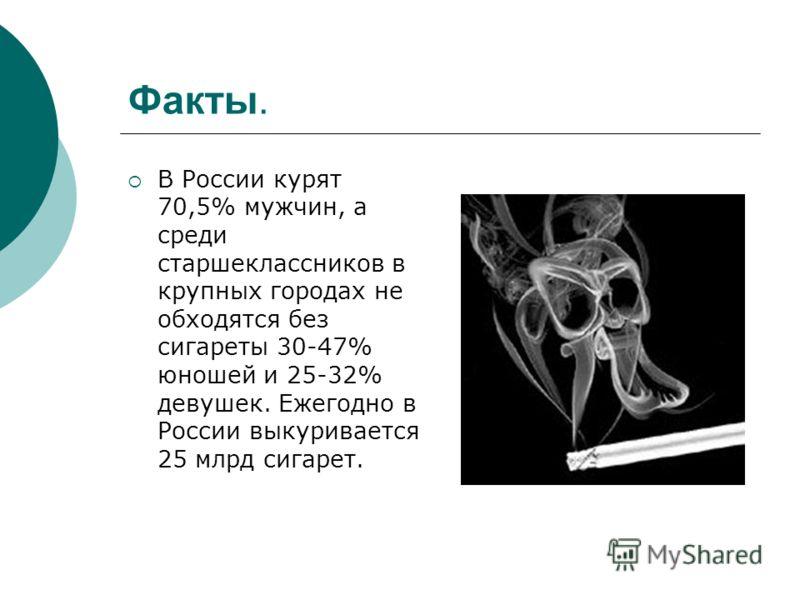 Факты. В России курят 70,5% мужчин, а среди старшеклассников в крупных городах не обходятся без сигареты 30-47% юношей и 25-32% девушек. Ежегодно в России выкуривается 25 млрд сигарет.