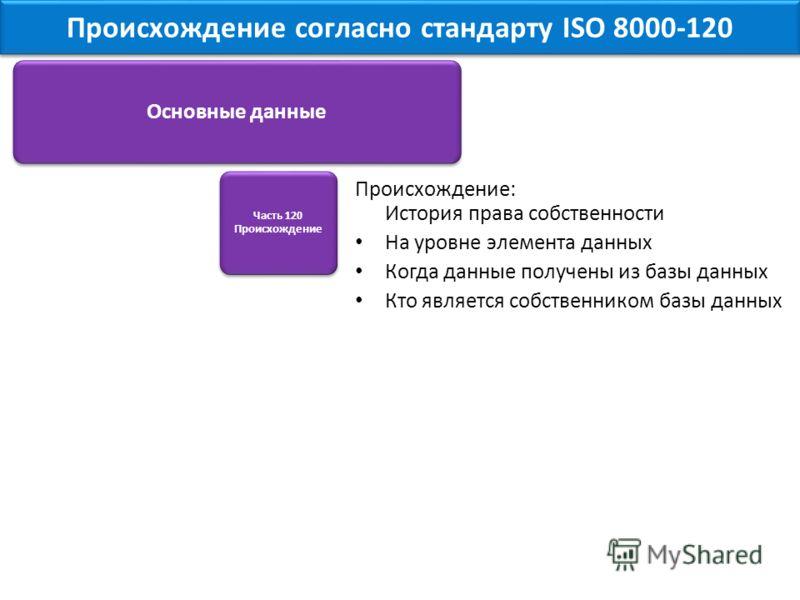 Происхождение: История права собственности На уровне элемента данных Когда данные получены из базы данных Кто является собственником базы данных Основные данные Часть 120 Происхождение Происхождение согласно стандарту ISO 8000-120