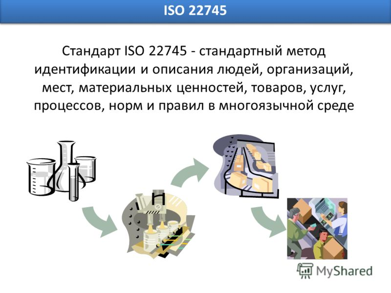 Стандарт ISO 22745 - стандартный метод идентификации и описания людей, организаций, мест, материальных ценностей, товаров, услуг, процессов, норм и правил в многоязычной среде ISO 22745