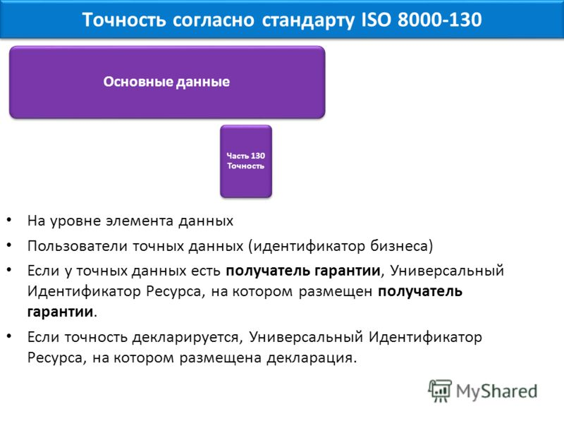 На уровне элемента данных Пользователи точных данных (идентификатор бизнеса) Если у точных данных есть получатель гарантии, Универсальный Идентификатор Ресурса, на котором размещен получатель гарантии. Если точность декларируется, Универсальный Идент