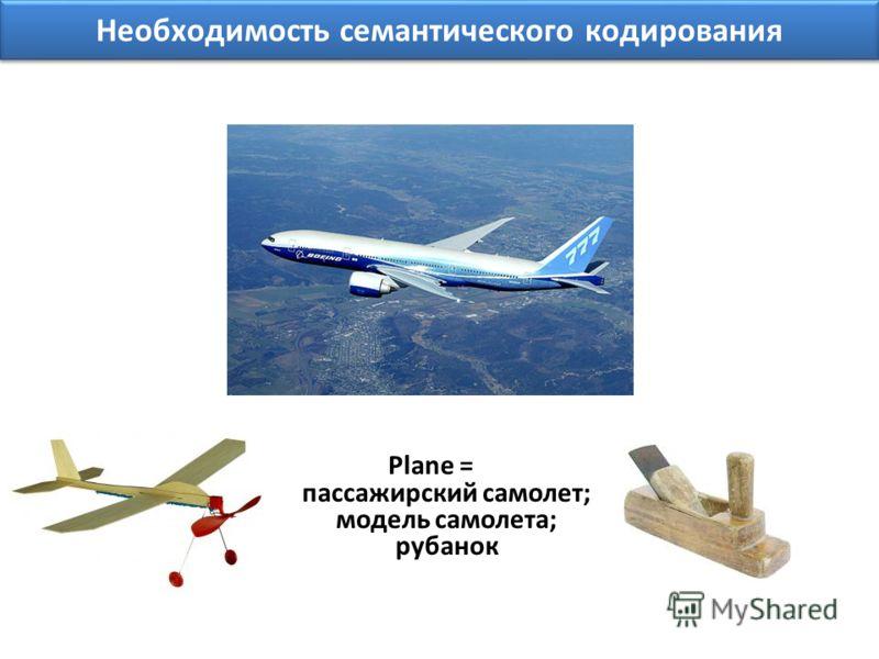 Plane Необходимость семантического кодирования Plane = пассажирский самолет; модель самолета; рубанок