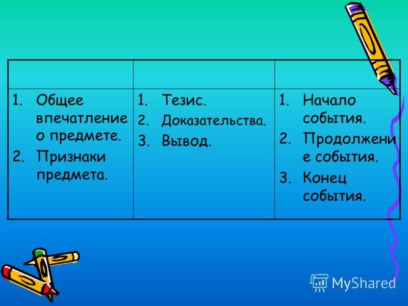 Ответь на вопрос: Чем отличается сочинение- рассуждение от других типов речи? Какому типу текстов соответствует каждая из представленных в таблице схем?