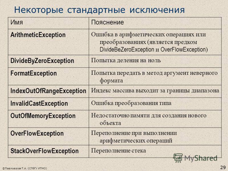©Павловская Т.А. (СПбГУ ИТМО) 29 Некоторые стандартные исключения ИмяПояснение ArithmeticException Ошибка в арифметических операциях или преобразованиях (является предком DivideBeZeroException и OverFlowException ) DivideByZeroException Попытка делен
