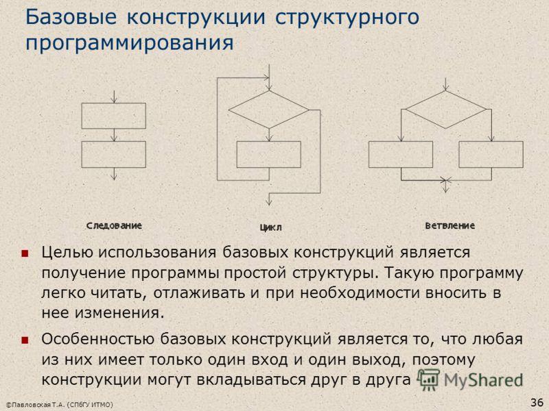 ©Павловская Т.А. (СПбГУ ИТМО) 36 Базовые конструкции структурного программирования Целью использования базовых конструкций является получение программы простой структуры. Такую программу легко читать, отлаживать и при необходимости вносить в нее изме
