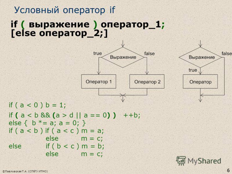 ©Павловская Т.А. (СПбГУ ИТМО) 6 Условный оператор if if ( a < 0 ) b = 1; if ( a d || a == 0) ) ++b; else {b *= a; a = 0; } if ( a < b ) if ( a < c ) m = a; else m = c; else if ( b < c ) m = b; else m = c; if ( выражение ) оператор_1; [else оператор_2