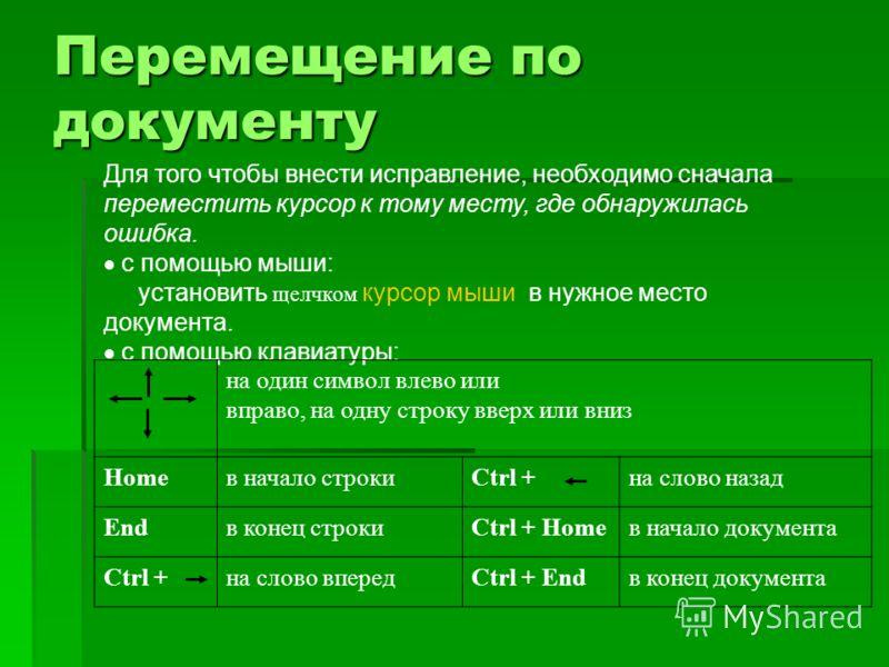 Перемещение по документу Для того чтобы внести исправление, необходимо сначала переместить курсор к тому месту, где обнаружилась ошибка. с помощью мыши: установить щелчком курсор мыши в нужное место документа. с помощью клавиатуры: на один символ вле