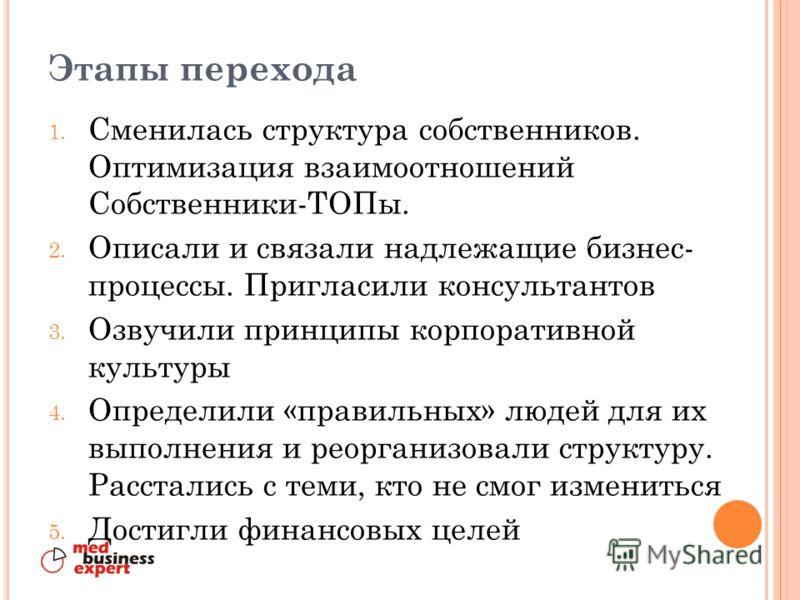 4. ЧЕГО ДОСТИГЛИ? Консалтинговая компания МедБизнесЭксперт, Киев 19