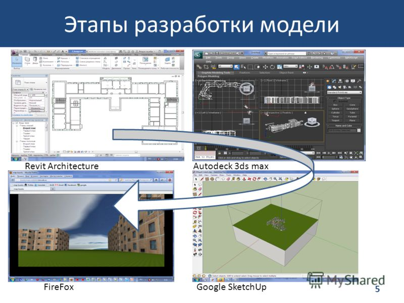 Этапы разработки модели 5 Revit ArchitectureAutodeck 3ds max FireFoxGoogle SketchUp