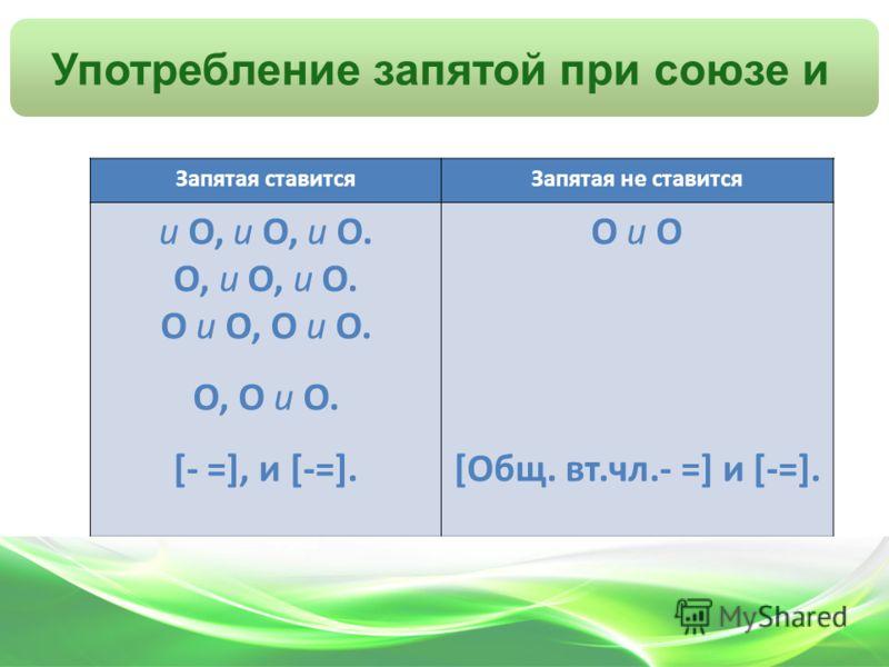 Запятая ставитсяЗапятая не ставится и O, и O, и O. O, и O, и O. O и O, O и O. O, O и O. [- =], и [-=]. O и O [Общ. вт.чл.- =] и [-=]. Употребление запятой при союзе и