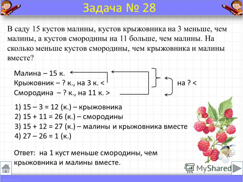 В саду 15 кустов малины, кустов крыжовника на 3 меньше, чем малины, а кустов смородины на 11 больше, чем малины. На сколько меньше кустов смородины, чем крыжовника и малины вместе? Ответ: на 1 куст меньше смородины, чем крыжовника и малины вместе. За