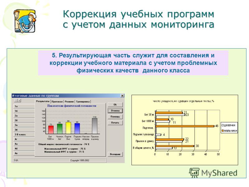 Коррекция учебных программ с учетом данных мониторинга 5. Результирующая часть служит для составления и коррекции учебного материала с учетом проблемных физических качеств данного класса