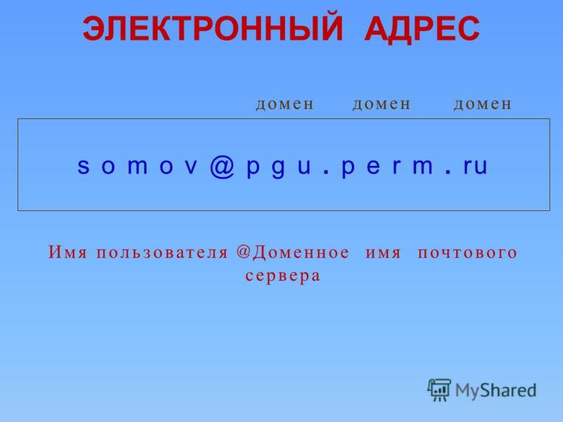 ЭЛЕКТРОННЫЙ АДРЕС Имя пользователя @ Доменное имя почтового сервера s o m o v @ p g u. p e r m. ru домен