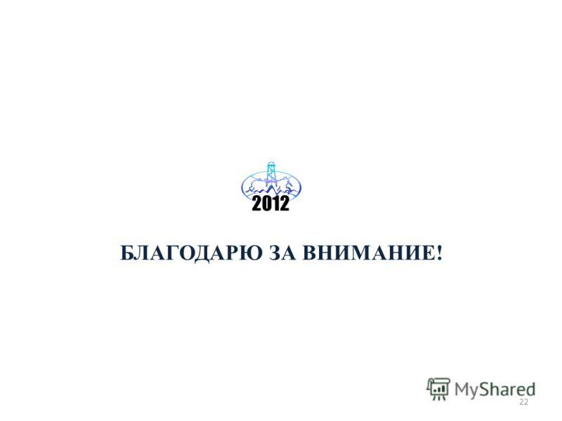 БЛАГОДАРЮ ЗА ВНИМАНИЕ! 2012 22