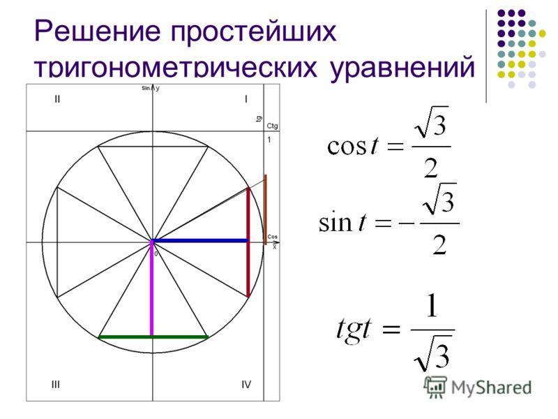 Вычислите значения тригонометрических функций
