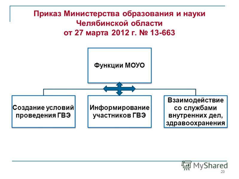 20 Приказ Министерства образования и науки Челябинской области от 27 марта 2012 г. 13-663