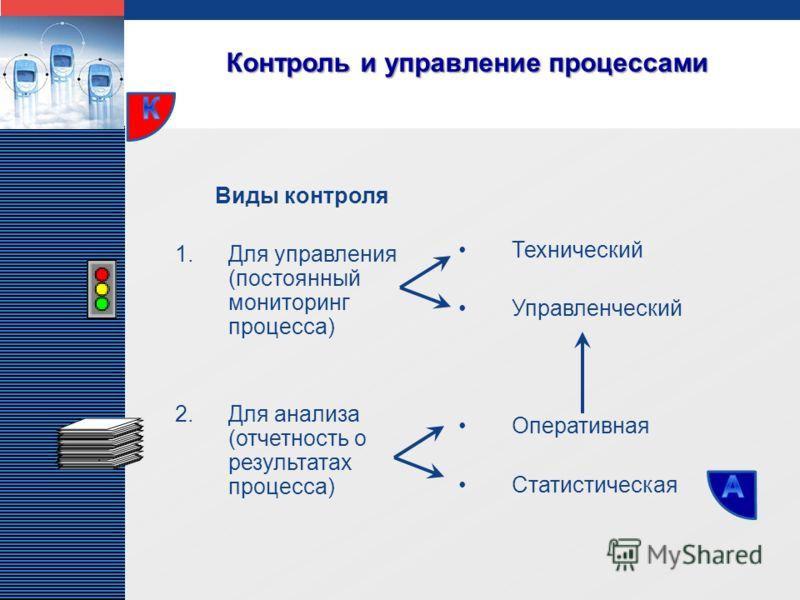 LOGO Контроль и управление процессами Виды контроля 1.Для управления (постоянный мониторинг процесса) 2.Для анализа (отчетность о результатах процесса) Технический Управленческий Оперативная Статистическая