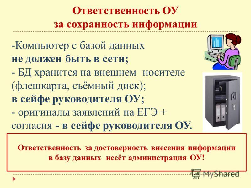 Ответственность ОУ за сохранность информации -Компьютер с базой данных не должен быть в сети; - БД хранится на внешнем носителе (флешкарта, съёмный диск); в сейфе руководителя ОУ; - оригиналы заявлений на ЕГЭ + согласия - в сейфе руководителя ОУ. Отв