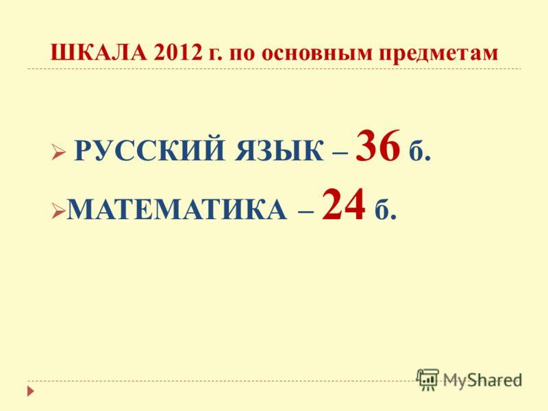 ШКАЛА 2012 г. по основным предметам РУССКИЙ ЯЗЫК – 36 б. МАТЕМАТИКА – 24 б.
