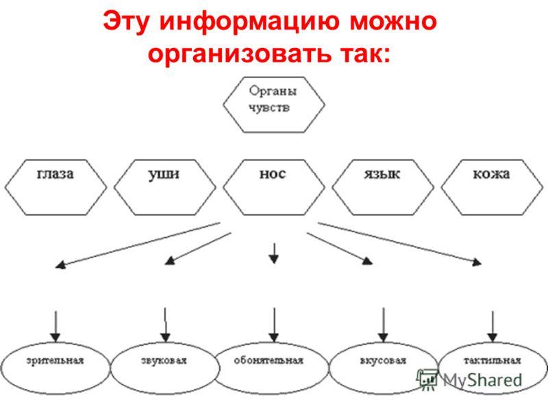 Эту информацию можно организовать так: